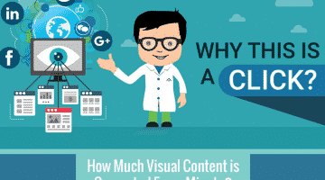 Visual Content Marketing Statistics Infographics