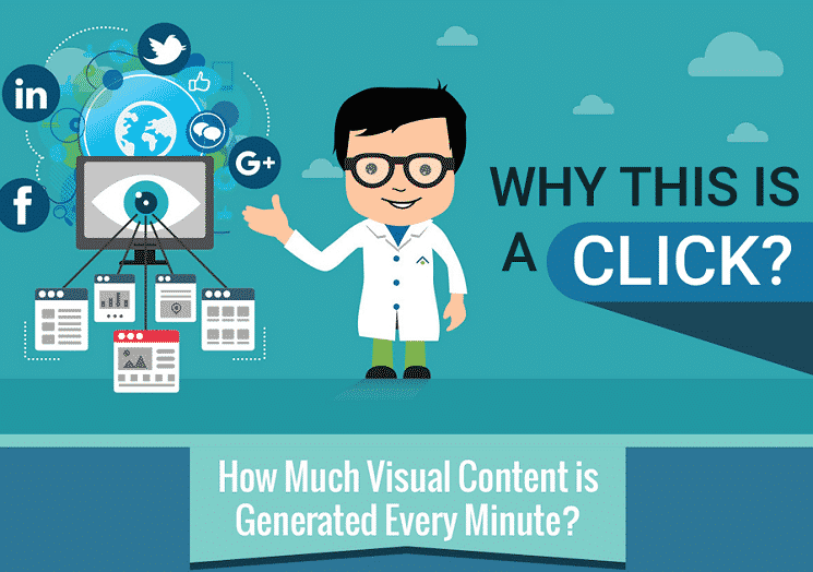 Visual Content Marketing Statistics Infographics