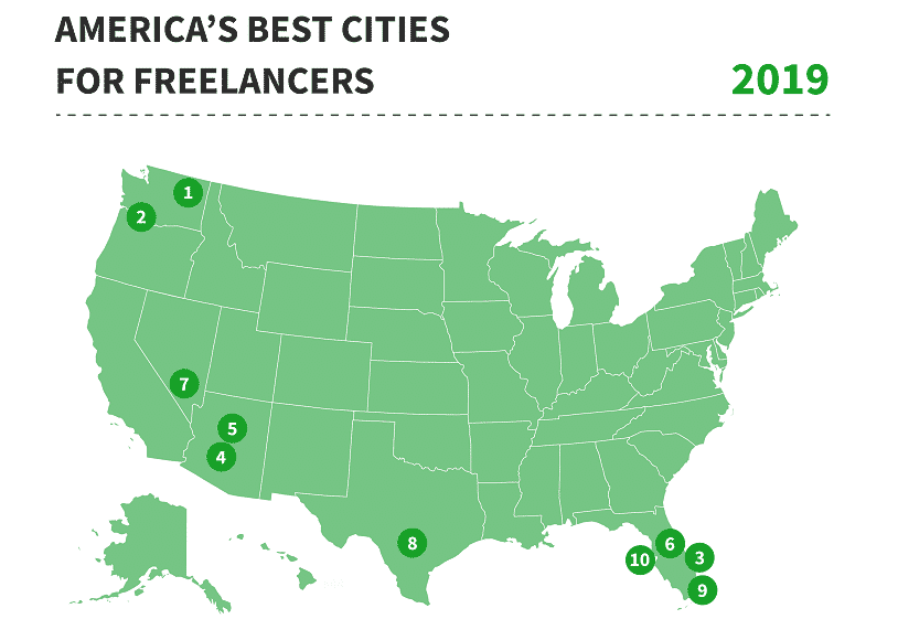 Best Cities for Freelancers in 2019