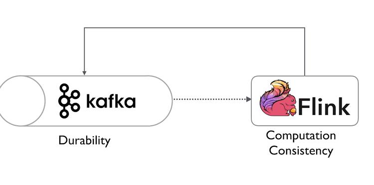 Apache Flink vs Kafka