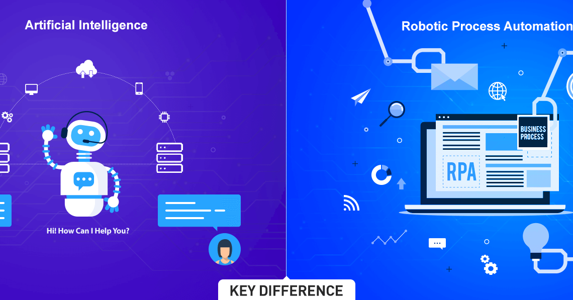 Difference between RPA and AI