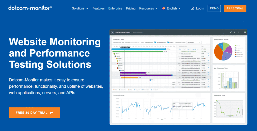 Dotcom-Monitor website monitoring